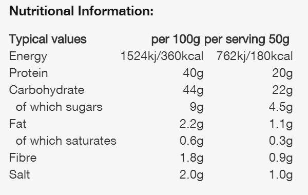 SIS Rego nutrition