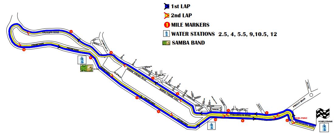 Gosport Half course